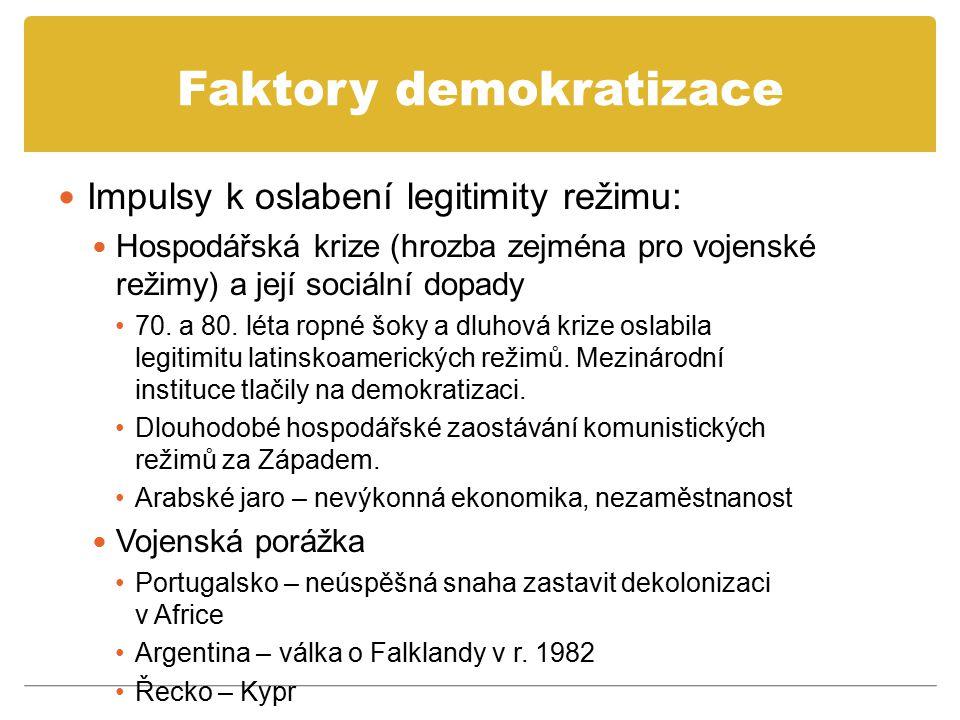 FAKTORY DEMOKRATIZACE Hospodářský růst země a jeho sociální dopady Hospodářský růst v nedemokratickém režimu vytváří vhodné prostředí pro demokratizaci.