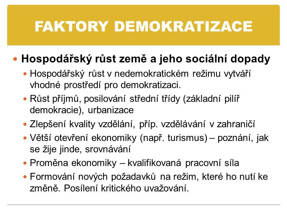 FAKTORY DEMOKRATIZACE Hospodářský růst země a jeho sociální dopady Hospodářský růst v nedemokratickém režimu vytváří vhodné prostředí pro demokratizac