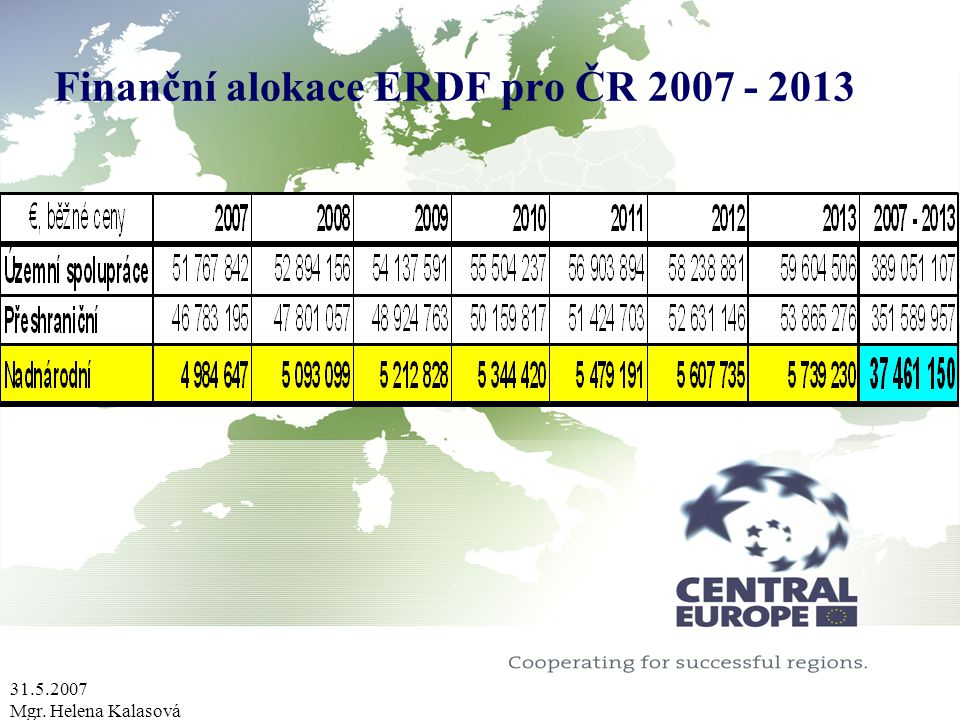 31.5.2007 Mgr. Helena Kalasová Finanční alokace ERDF pro ČR 2007 - 2013