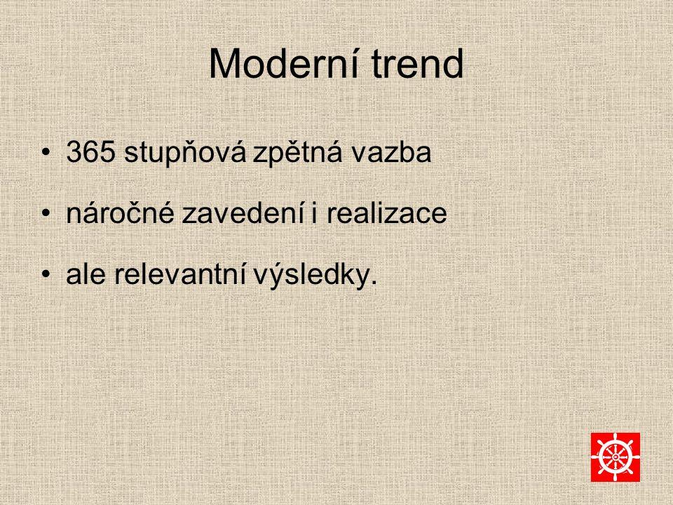 Moderní trend 365 stupňová zpětná vazba náročné zavedení i realizace ale relevantní výsledky.