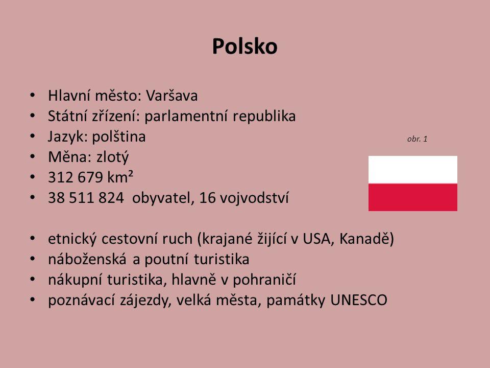 Polsko Hlavní město: Varšava Státní zřízení: parlamentní republika Jazyk: polština obr. 1 Měna: zlotý 312 679 km² 38 511 824 obyvatel, 16 vojvodství e