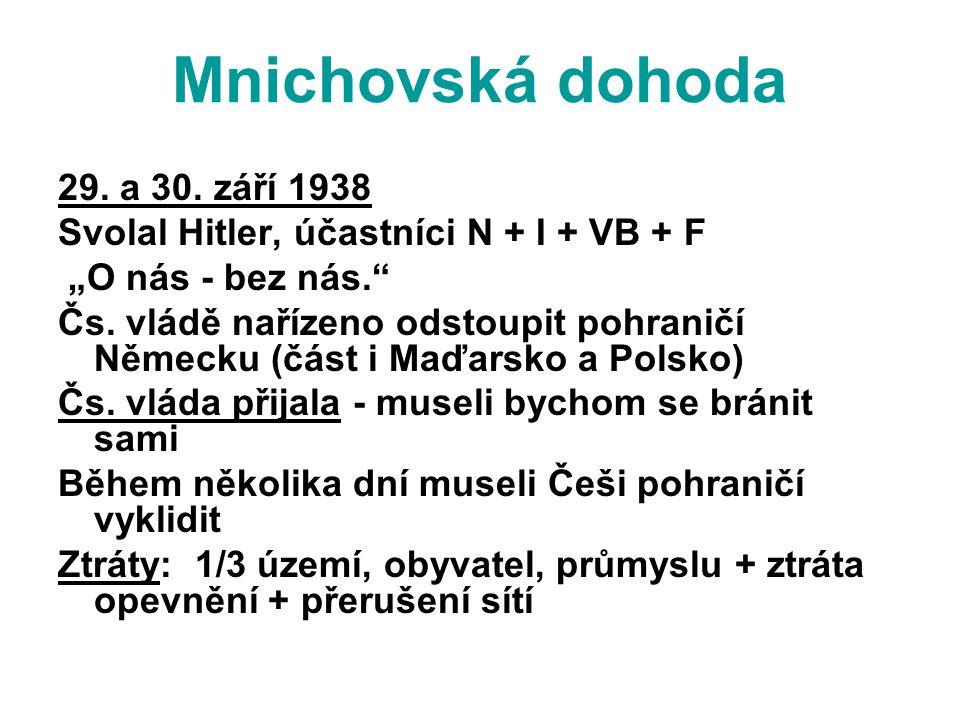 Mnichovská dohoda 29.a 30.