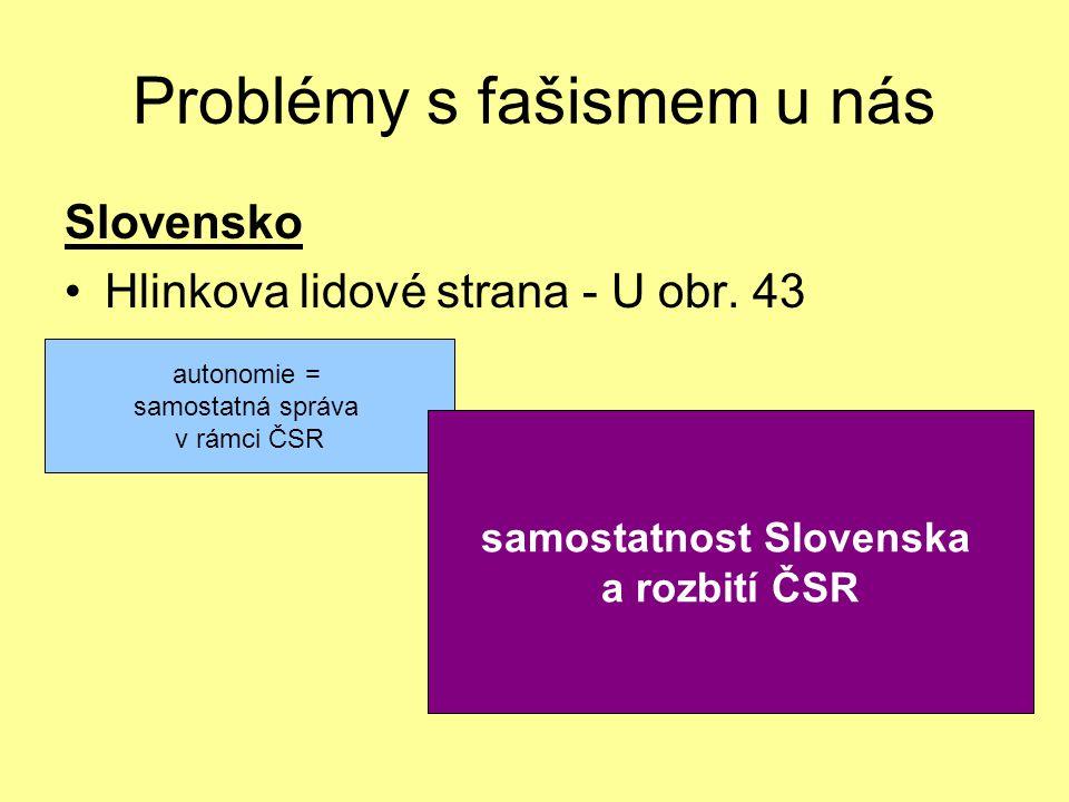 Problémy s fašismem u nás Slovensko Hlinkova lidové strana - U obr.