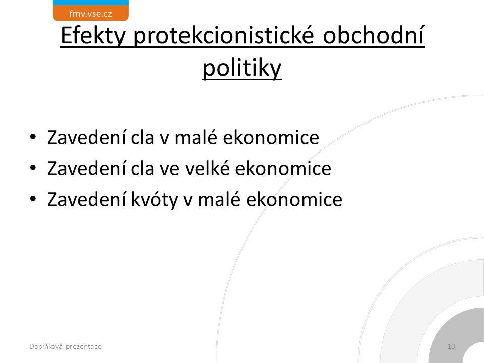 Efekty protekcionistické obchodní politiky Zavedení cla v malé ekonomice Zavedení cla ve velké ekonomice Zavedení kvóty v malé ekonomice Doplňková prezentace10