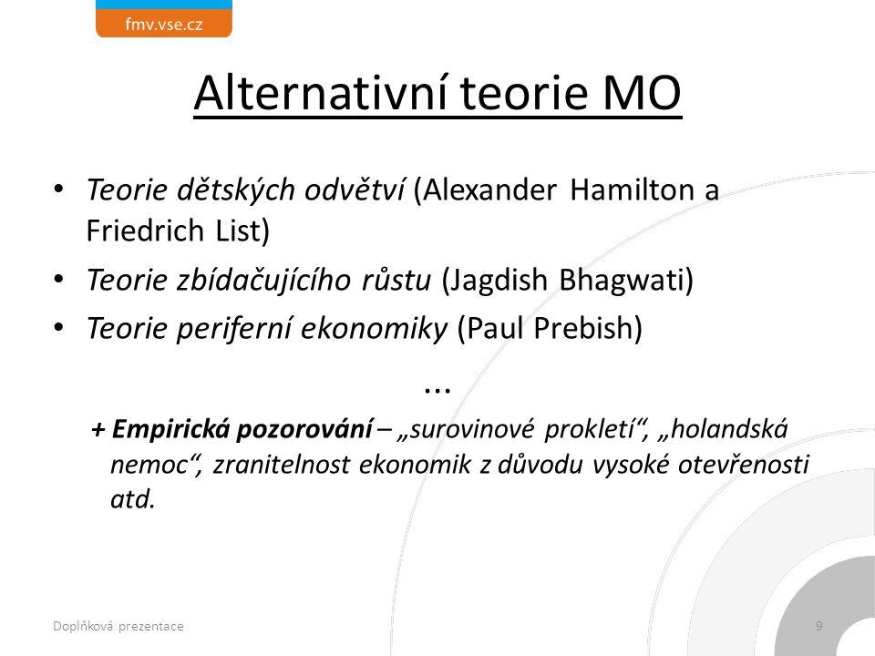 Alternativní teorie MO Teorie dětských odvětví (Alexander Hamilton a Friedrich List) Teorie zbídačujícího růstu (Jagdish Bhagwati) Teorie periferní ekonomiky (Paul Prebish)...