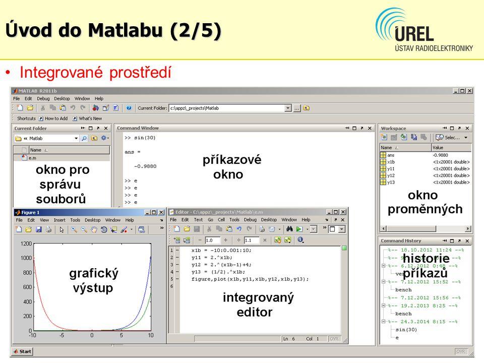 Ú vod do Matlabu (2/5) Integrované prostředí