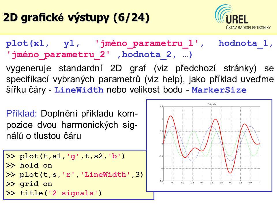 2D grafick é výstupy (6/24) plot(x1, y1, 'jméno_parametru_1', hodnota_1, 'jméno_parametru_2',hodnota_2, …) vygeneruje standardní 2D graf (viz předchoz