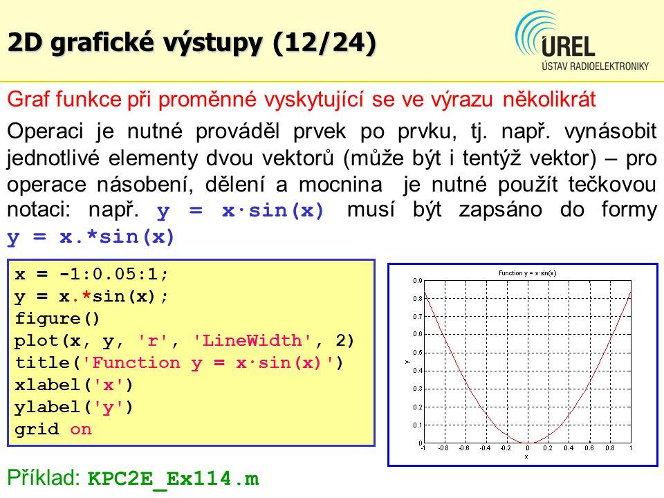 2D grafické výstupy (12/24) Graf funkce při proměnné vyskytující se ve výrazu několikrát Operaci je nutné prováděl prvek po prvku, tj. např. vynásobit