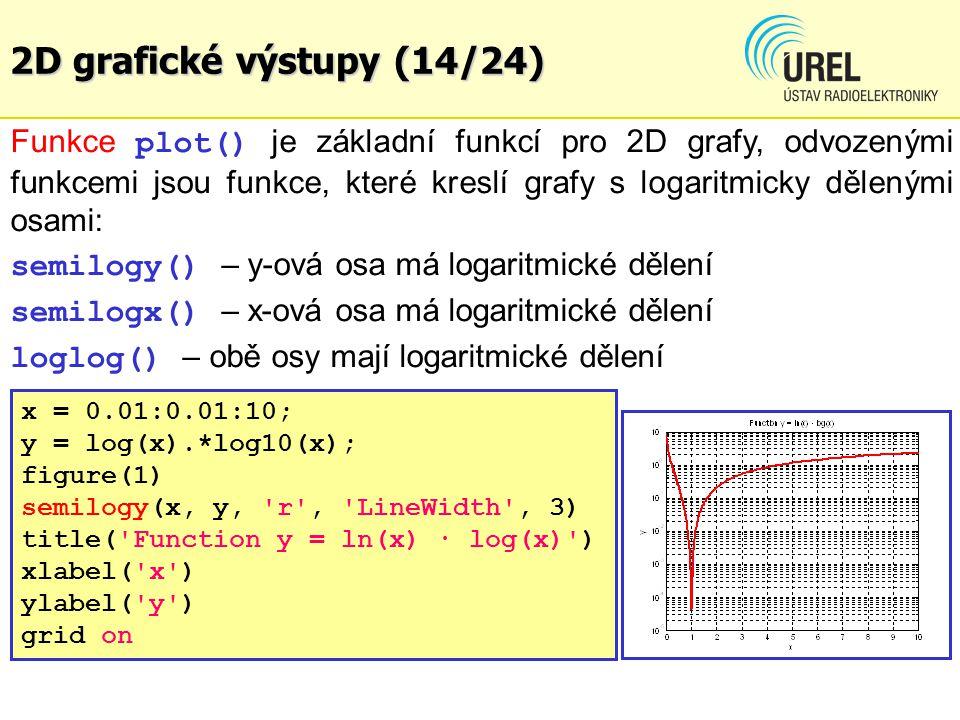 2D grafické výstupy (14/24) Funkce plot() je základní funkcí pro 2D grafy, odvozenými funkcemi jsou funkce, které kreslí grafy s logaritmicky dělenými