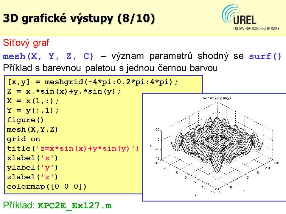 3D grafické výstupy (8/10) Síťový graf mesh(X, Y, Z, C) – význam parametrů shodný se surf() Příklad s barevnou paletou s jednou černou barvou [x,y] =