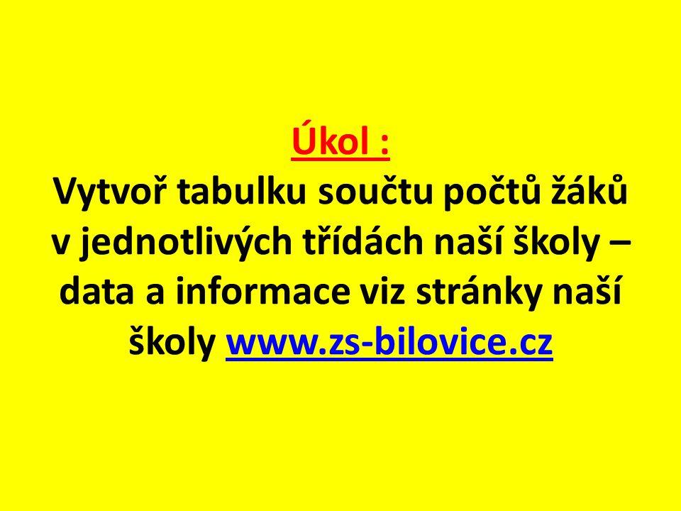 Úkol : Vytvoř tabulku součtu počtů žáků v jednotlivých třídách naší školy – data a informace viz stránky naší školy www.zs-bilovice.czwww.zs-bilovice.cz