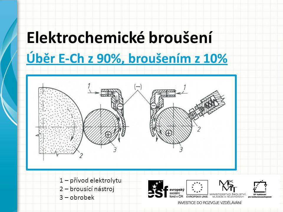 Elektrochemické broušení 1 – přívod elektrolytu 2 – brousící nástroj 3 – obrobek Úběr E-Ch z 90%, broušením z 10%