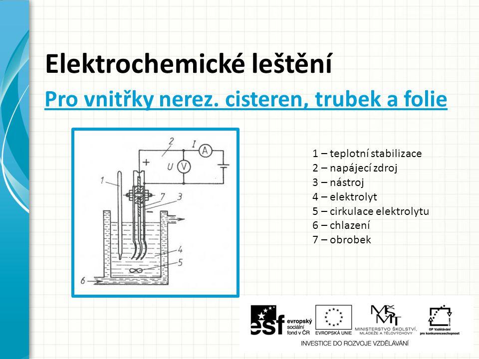 Elektrochemické leštění 1 – teplotní stabilizace 2 – napájecí zdroj 3 – nástroj 4 – elektrolyt 5 – cirkulace elektrolytu 6 – chlazení 7 – obrobek Pro vnitřky nerez.