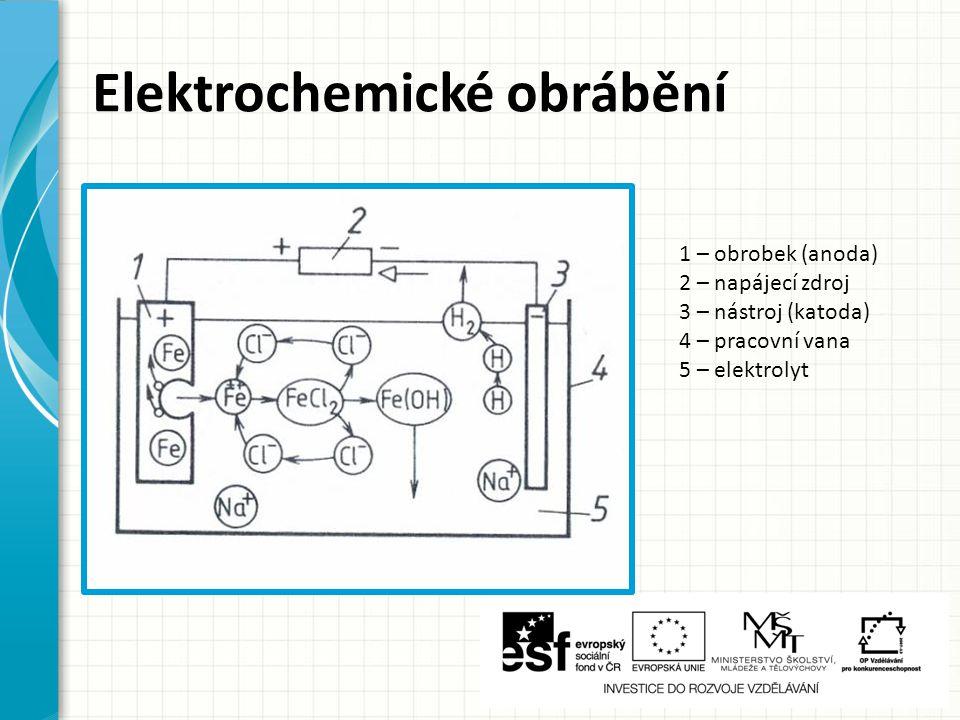 1 – obrobek (anoda) 2 – napájecí zdroj 3 – nástroj (katoda) 4 – pracovní vana 5 – elektrolyt Elektrochemické obrábění