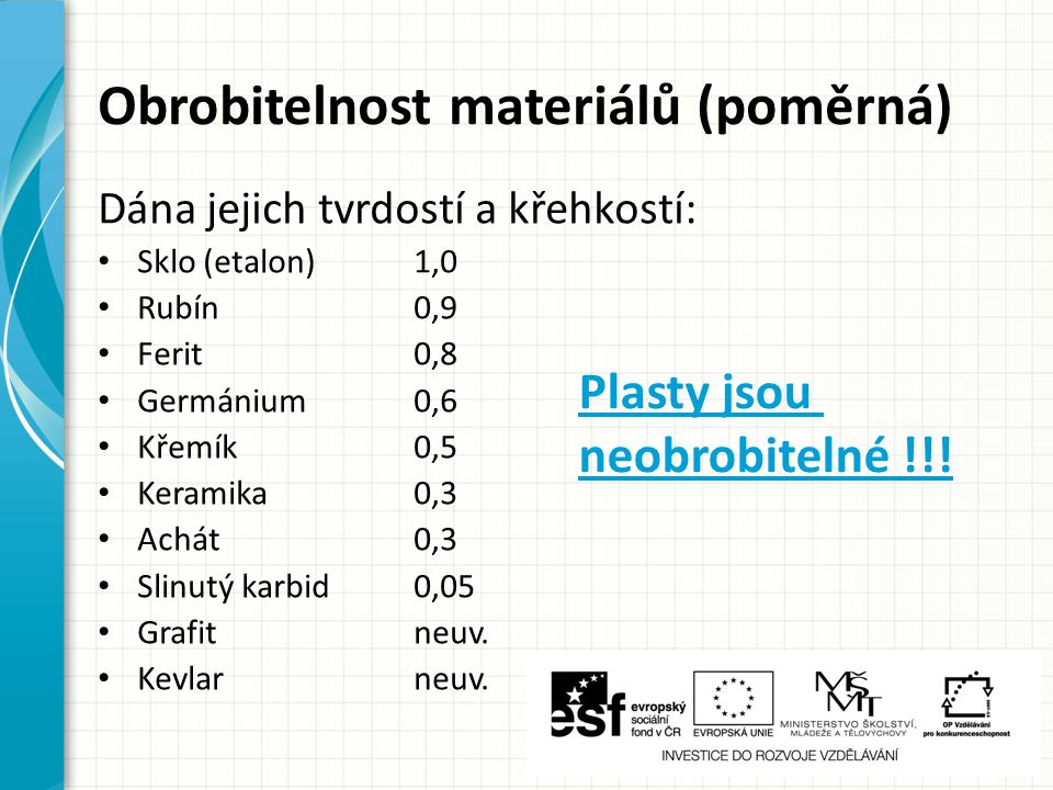 Obrobitelnost materiálů (poměrná) Dána jejich tvrdostí a křehkostí: Sklo (etalon)1,0 Rubín0,9 Ferit0,8 Germánium0,6 Křemík0,5 Keramika0,3 Achát0,3 Sli