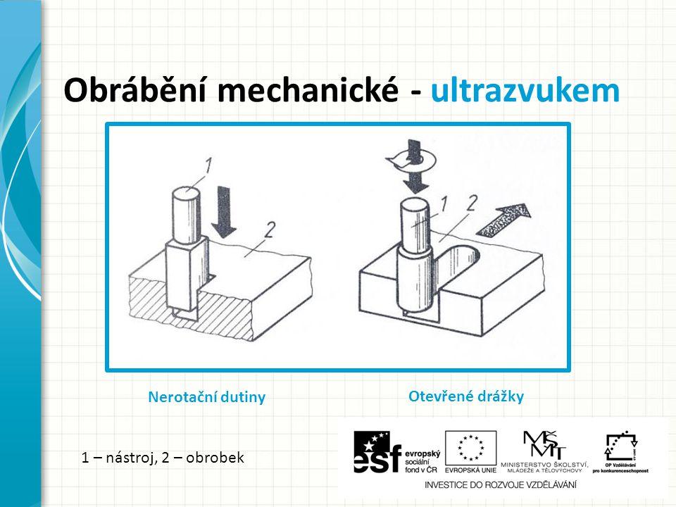 Obrábění mechanické - ultrazvukem Nerotační dutiny Otevřené drážky 1 – nástroj, 2 – obrobek