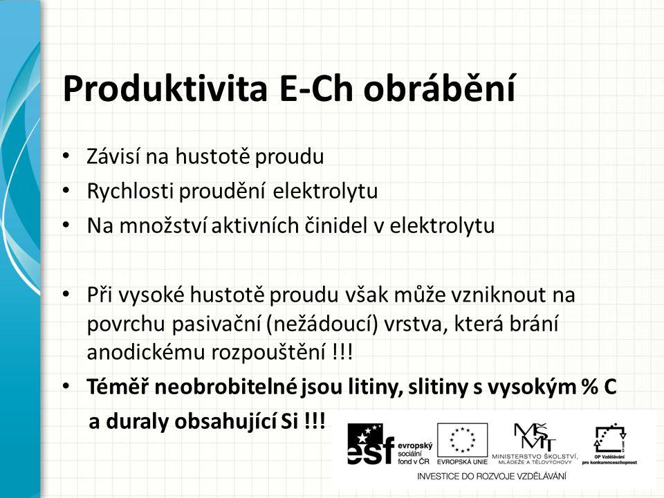 Obrábění mechanické - ultrazvukem Pro vodivé i nevodivé materiály !!.