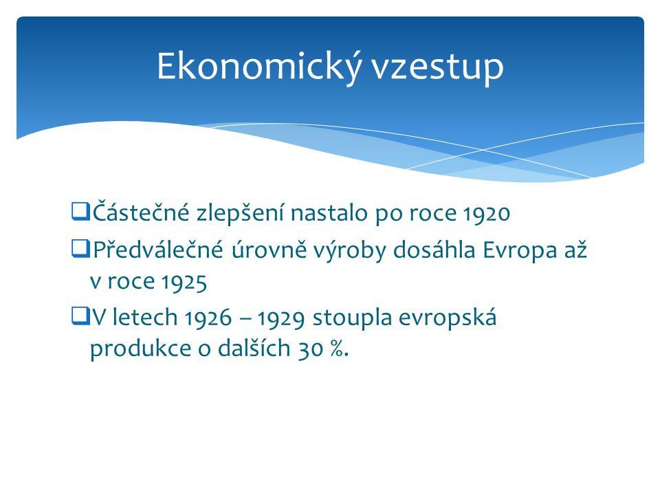  Částečné zlepšení nastalo po roce 1920  Předválečné úrovně výroby dosáhla Evropa až v roce 1925  V letech 1926 – 1929 stoupla evropská produkce o dalších 30 %.