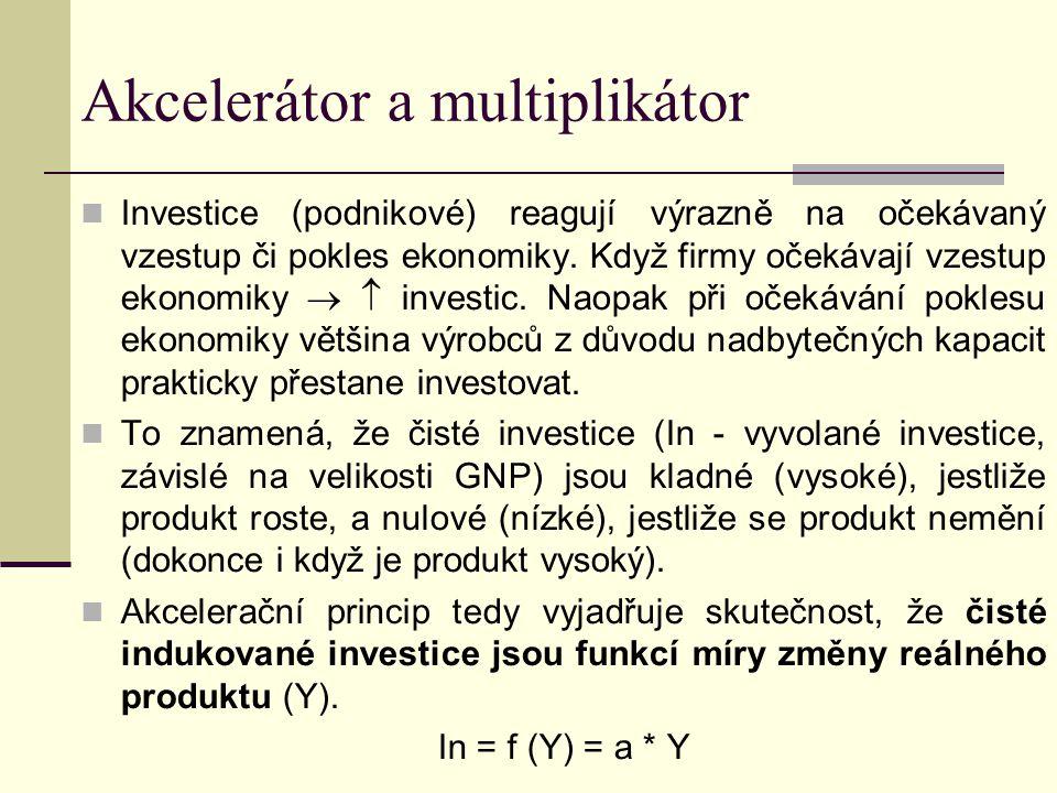 Akcelerátor a multiplikátor Investice (podnikové) reagují výrazně na očekávaný vzestup či pokles ekonomiky.