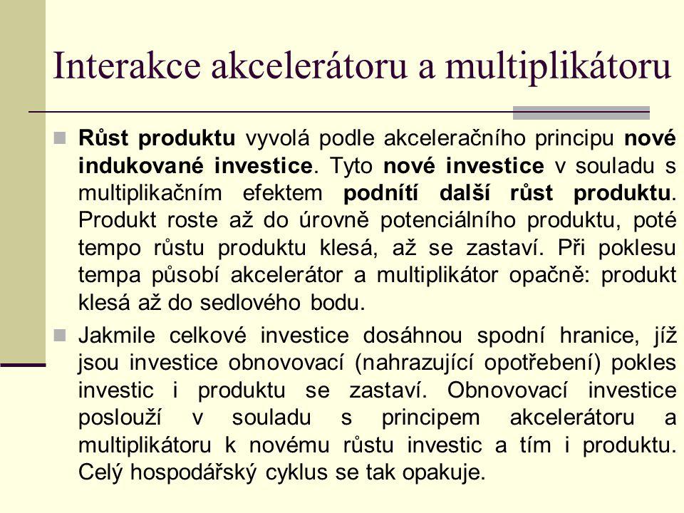 Interakce akcelerátoru a multiplikátoru Růst produktu vyvolá podle akceleračního principu nové indukované investice.
