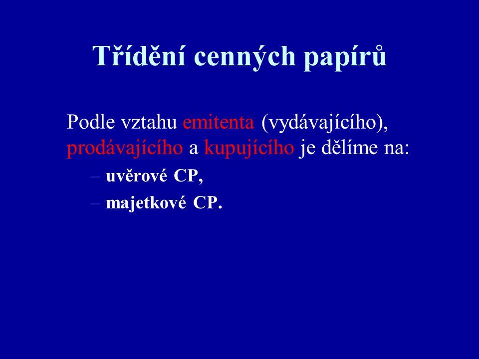 LITERATURA: KONEČNÝ, Bronislav - SOJKA, Milan.Malá encyklopedie moderní ekonomie.