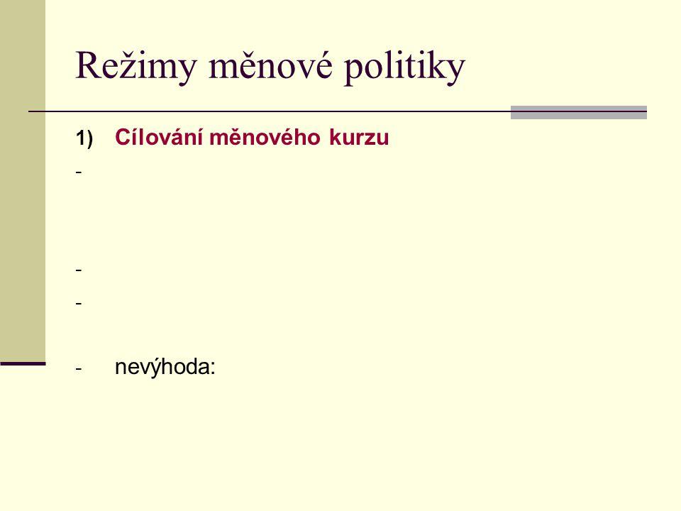 Režimy měnové politiky 1) Cílování měnového kurzu - - nevýhoda: