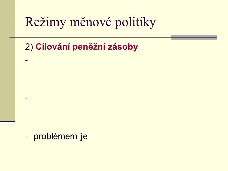 Režimy měnové politiky 2) Cílování peněžní zásoby - - problémem je