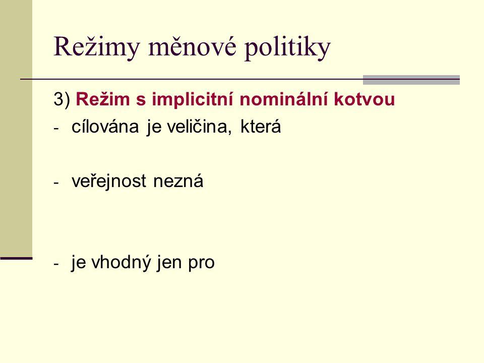 Režimy měnové politiky 3) Režim s implicitní nominální kotvou - cílována je veličina, která - veřejnost nezná - je vhodný jen pro
