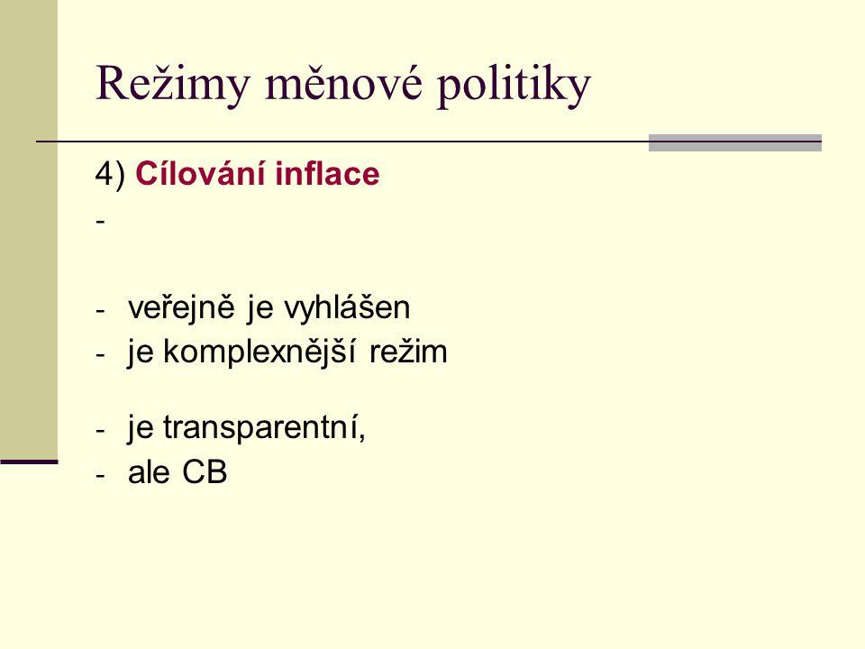 Režimy měnové politiky 4) Cílování inflace - - veřejně je vyhlášen - je komplexnější režim - je transparentní, - ale CB