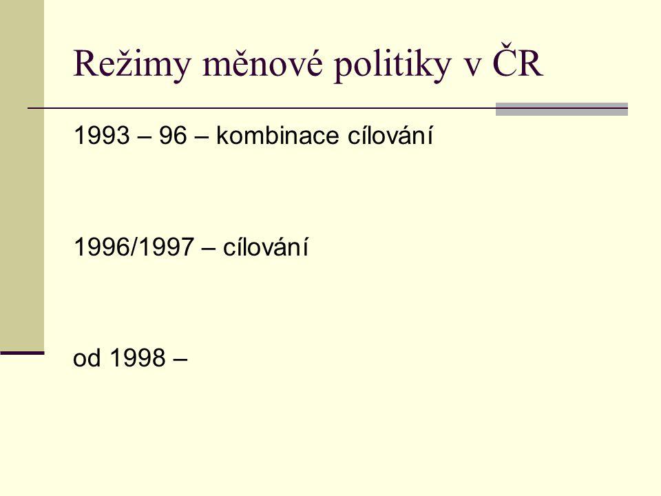 Režimy měnové politiky v ČR 1993 – 96 – kombinace cílování 1996/1997 – cílování od 1998 –