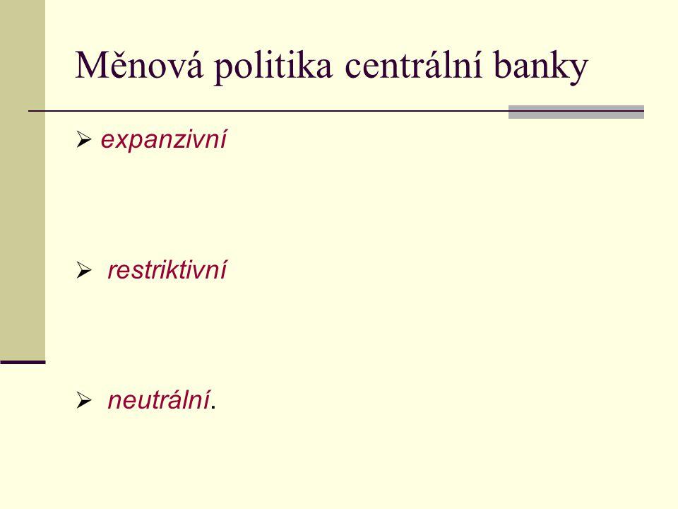 Měnová politika centrální banky  expanzivní  restriktivní  neutrální.