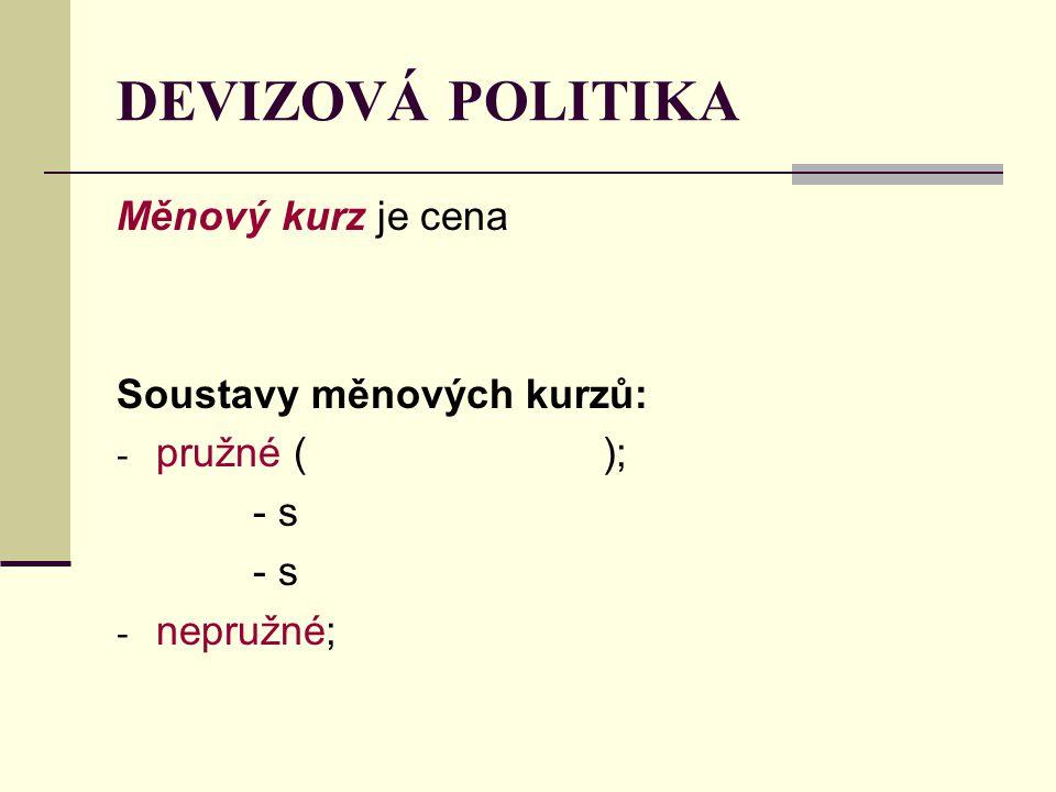 DEVIZOVÁ POLITIKA Měnový kurz je cena Soustavy měnových kurzů: - pružné ( ); - s - nepružné;