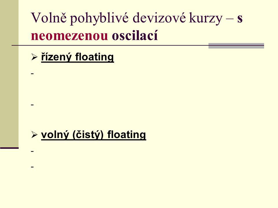 Volně pohyblivé devizové kurzy – s neomezenou oscilací  řízený floating -  volný (čistý) floating -