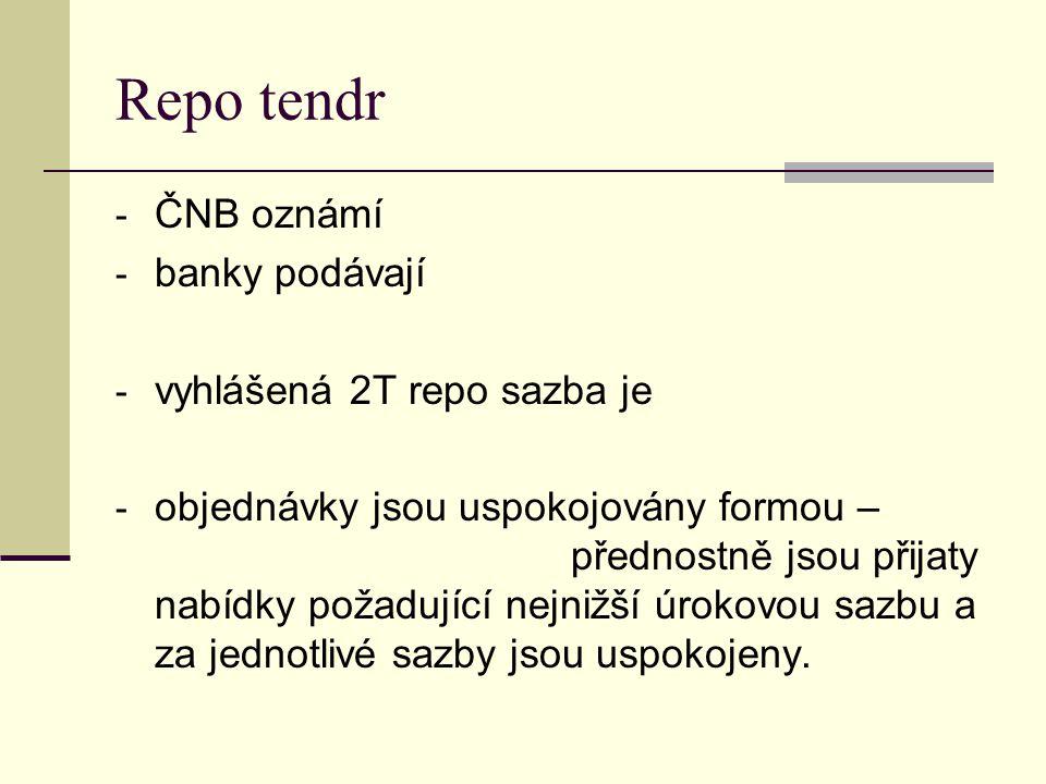 Repo tendr - ČNB oznámí - banky podávají - vyhlášená 2T repo sazba je - objednávky jsou uspokojovány formou – přednostně jsou přijaty nabídky požadují
