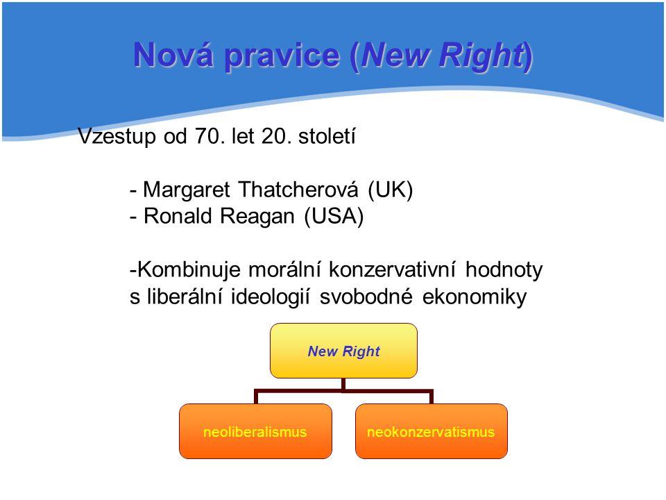 Nová pravice (New Right) Vzestup od 70. let 20. století - Margaret Thatcherová (UK) - Ronald Reagan (USA) -Kombinuje morální konzervativní hodnoty s l