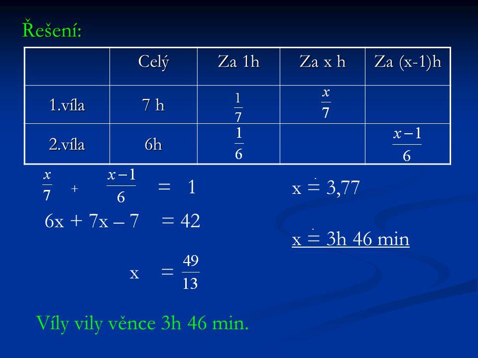 Řešení:Celý Za 1h Za x h Za (x-1)h 1.víla 7 h 2.víla6h + = 1 6x + 7x – 7 = 42 x = x = 3,77 x = 3h 46 min.. Víly vily věnce 3h 46 min.
