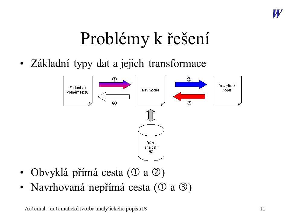 Automal – automatická tvorba analytického popisu IS11 Problémy k řešení Základní typy dat a jejich transformace Obvyklá přímá cesta (  a  ) Navrhovaná nepřímá cesta (  a  )