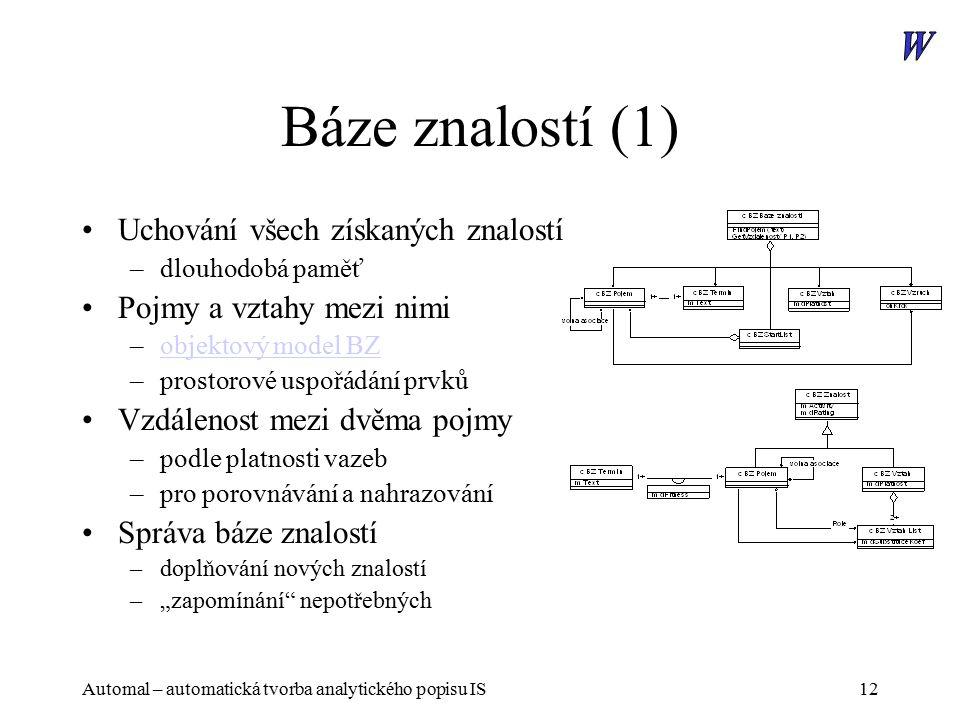 """Automal – automatická tvorba analytického popisu IS12 Báze znalostí (1) Uchování všech získaných znalostí –dlouhodobá paměť Pojmy a vztahy mezi nimi –objektový model BZobjektový model BZ –prostorové uspořádání prvků Vzdálenost mezi dvěma pojmy –podle platnosti vazeb –pro porovnávání a nahrazování Správa báze znalostí –doplňování nových znalostí –""""zapomínání nepotřebných"""