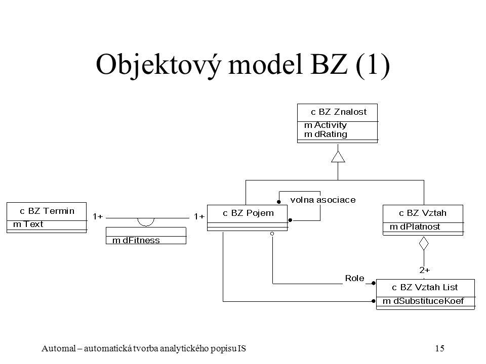 Automal – automatická tvorba analytického popisu IS15 Objektový model BZ (1)