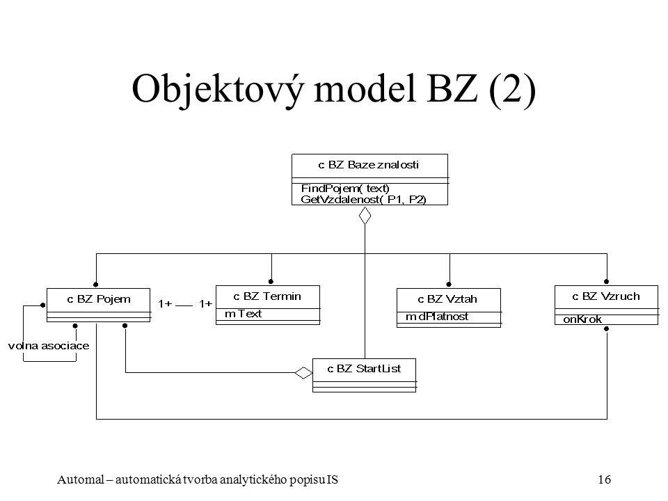 Automal – automatická tvorba analytického popisu IS16 Objektový model BZ (2)