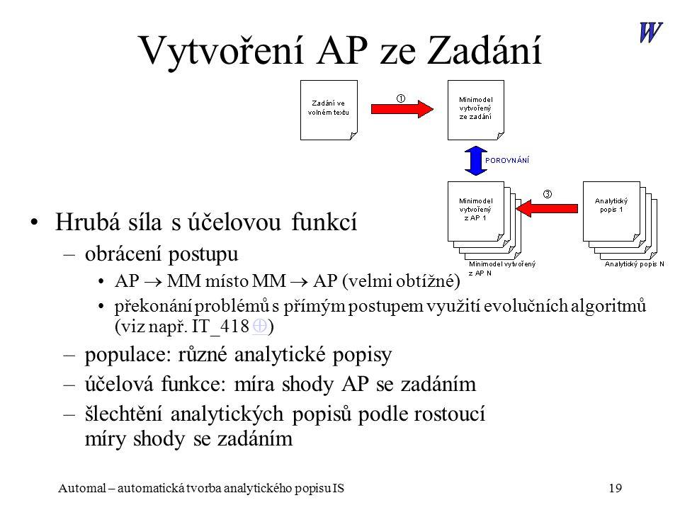 Automal – automatická tvorba analytického popisu IS19 Vytvoření AP ze Zadání Hrubá síla s účelovou funkcí –obrácení postupu AP  MM místo MM  AP (velmi obtížné) překonání problémů s přímým postupem využití evolučních algoritmů (viz např.