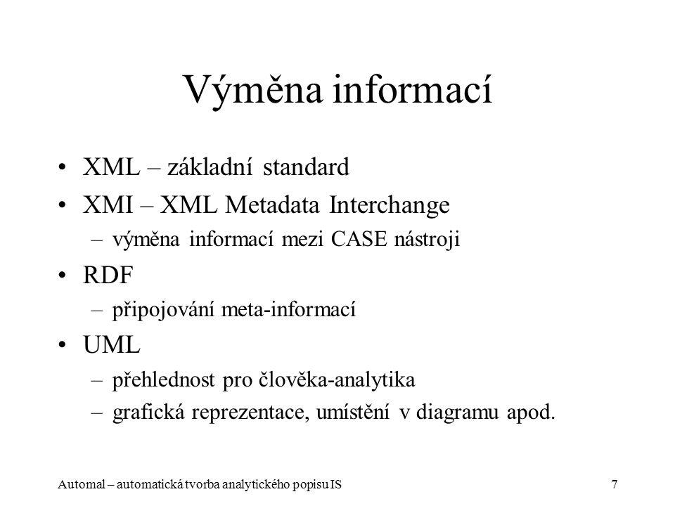 Automal – automatická tvorba analytického popisu IS7 Výměna informací XML – základní standard XMI – XML Metadata Interchange –výměna informací mezi CASE nástroji RDF –připojování meta-informací UML –přehlednost pro člověka-analytika –grafická reprezentace, umístění v diagramu apod.