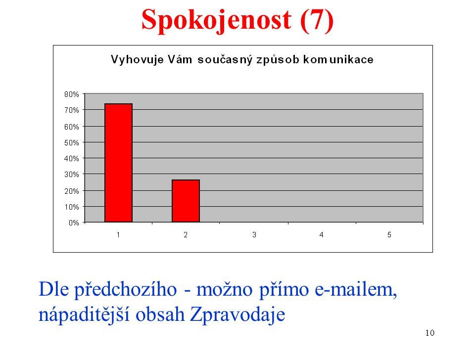 10 Spokojenost (7) Dle předchozího - možno přímo e-mailem, nápaditější obsah Zpravodaje