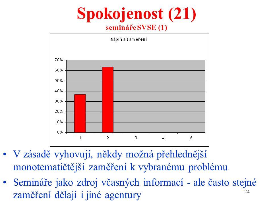 24 Spokojenost (21) semináře SVSE (1) V zásadě vyhovují, někdy možná přehlednější monotematičtější zaměření k vybranému problému Semináře jako zdroj v