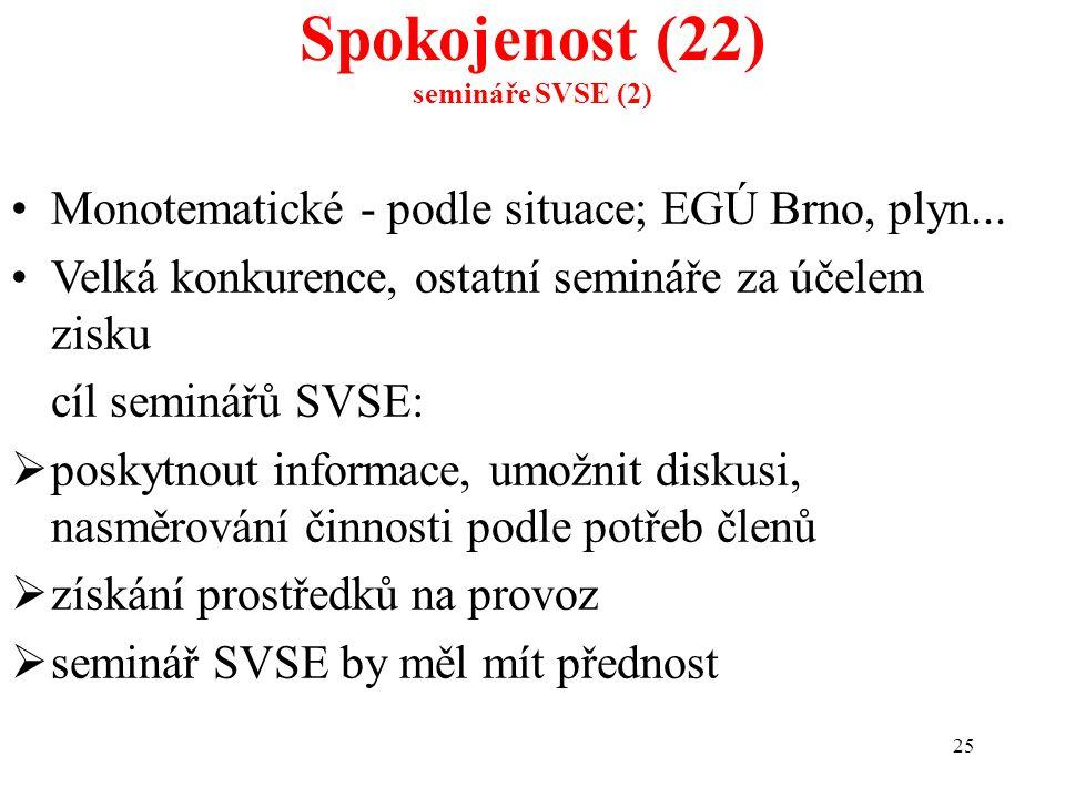 25 Spokojenost (22) semináře SVSE (2) Monotematické - podle situace; EGÚ Brno, plyn... Velká konkurence, ostatní semináře za účelem zisku cíl seminářů
