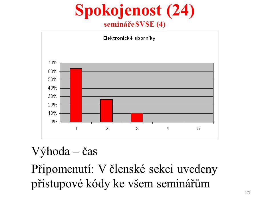 27 Spokojenost (24) semináře SVSE (4) Výhoda – čas Připomenutí: V členské sekci uvedeny přístupové kódy ke všem seminářům