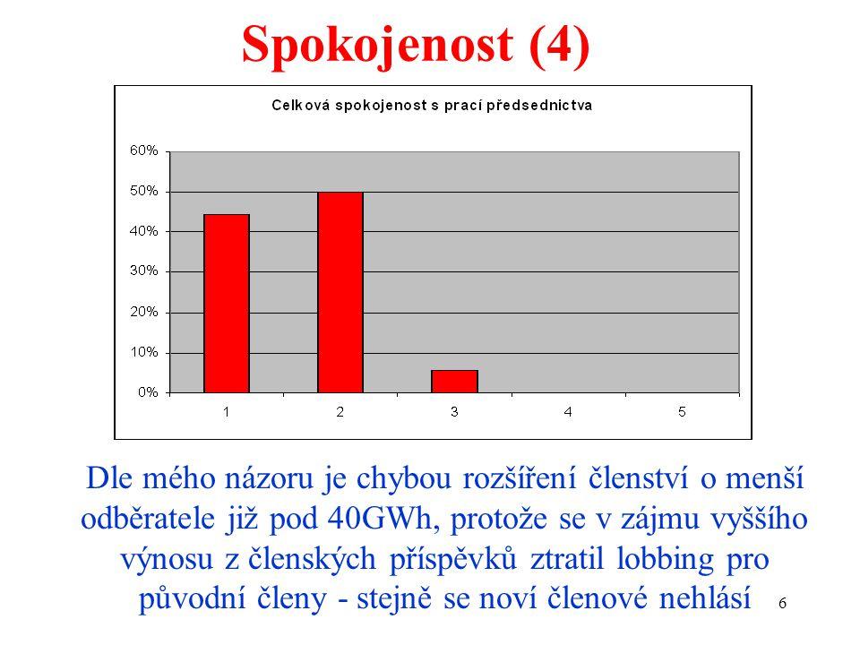 6 Spokojenost (4) Dle mého názoru je chybou rozšíření členství o menší odběratele již pod 40GWh, protože se v zájmu vyššího výnosu z členských příspěv