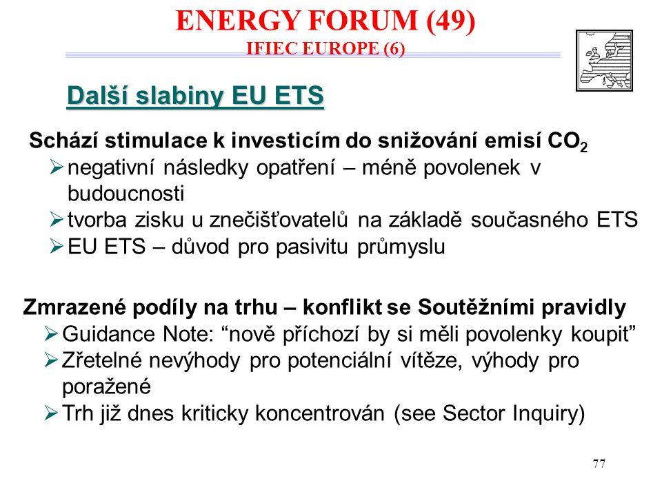 77 Další slabiny EU ETS Schází stimulace k investicím do snižování emisí CO 2  negativní následky opatření – méně povolenek v budoucnosti  tvorba zi