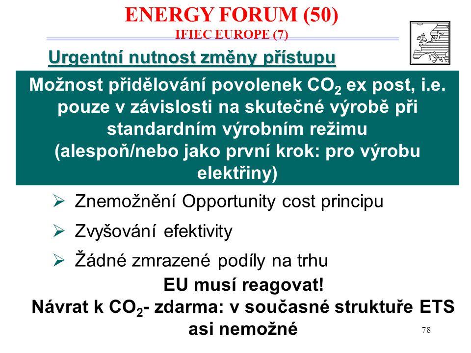 78 Urgentní nutnost změny přístupu Možnost přidělování povolenek CO 2 ex post, i.e. pouze v závislosti na skutečné výrobě při standardním výrobním rež