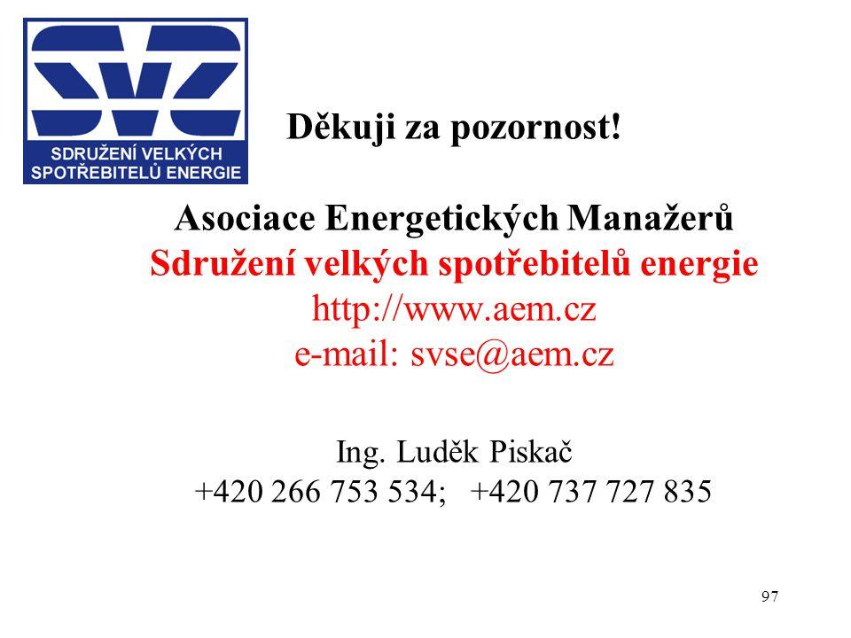 97 Děkuji za pozornost! Asociace Energetických Manažerů Sdružení velkých spotřebitelů energie http://www.aem.cz e-mail: svse@aem.cz Ing. Luděk Piskač